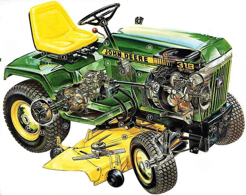 John Deere 300 series engine
