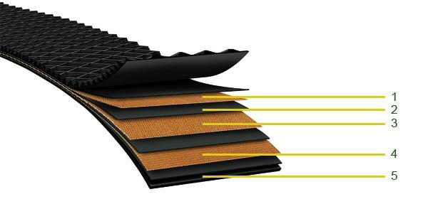 John Deere baler part diamond thread belt