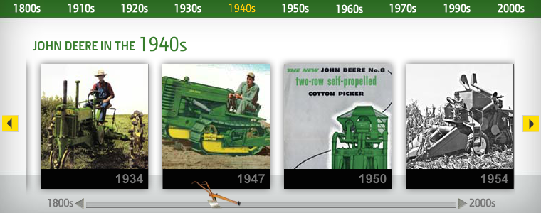 10 Surprising John Deere Facts That You May Not Know