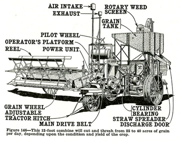A Brief Look at John Deere Combine History: 86 Years of Evolution