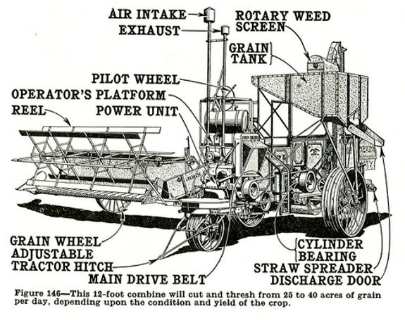 John Deere first combine