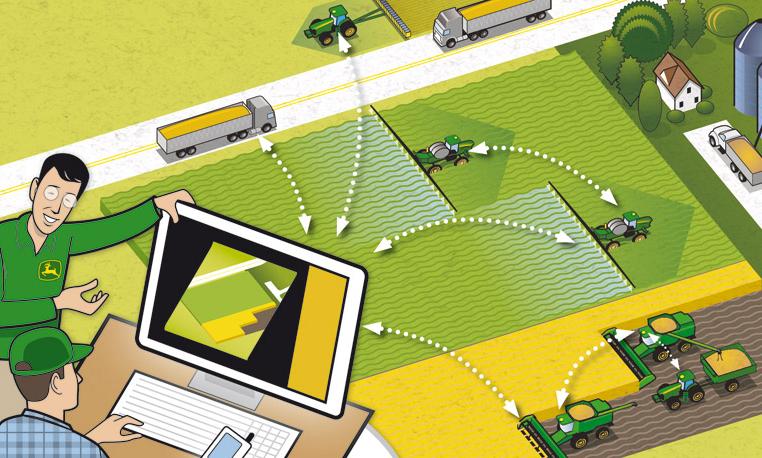 FarmSight