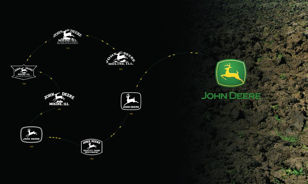 john deere industrial