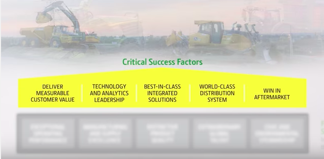 Deere Critical Success Factors