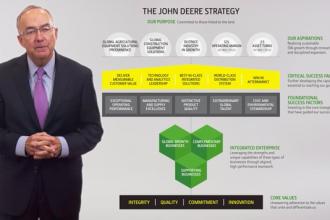 John Deere Strategy