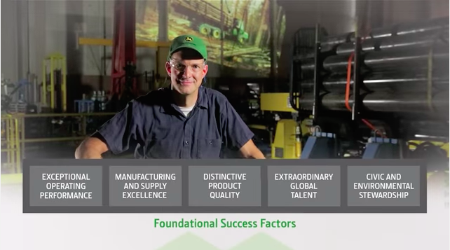 Deere Success Factors